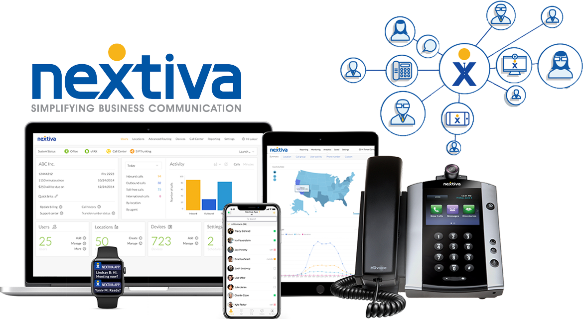 nextiva phone solutions