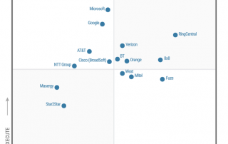 gartner mq oct 2018
