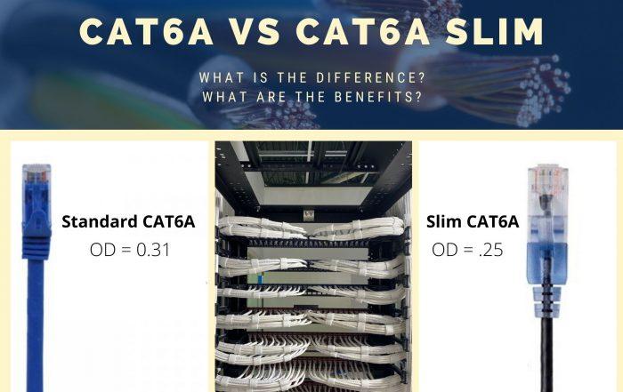 cat6a vs cat6a slim